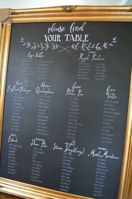 Chalk board table plans